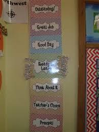Moore Keri Classroom Policies