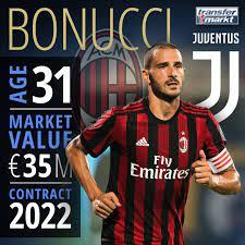 TMmercato con Leonardo Bonucci - il... - transfermarkt.it