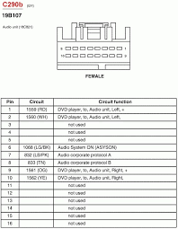 2002 ford explorer radio wiring diagram 2000 ford explorer radio wiring diagram at Ford Explorer Stereo Wiring Diagram