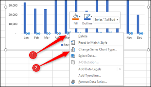How To Add Data To An Existing Chart In Excel How To Create A Combo Chart In Excel