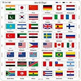 Flag Chart With Names Amazon In Buy Complete Flags Wld The Ultimate Pocket Guide