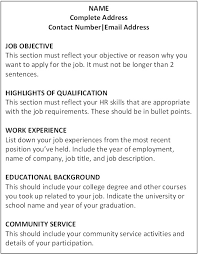 Personal Qualifications For Resume Resume Examples Qualifications