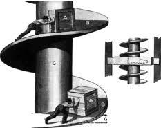 screw simple machine. Image Screw Simple Machine