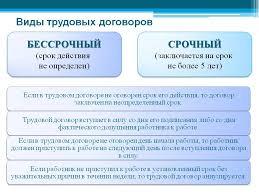 Трудовой договор как правовая основа трудовых отношений курсовая  трудовой соглашение как законная база трудящийся взаимоотношений курсовая служба 15 00 Прыжки