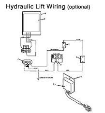 toro ignition switch wiring diagram toro auto wiring diagram garden tractor ignition switch diagram garden image about on toro ignition switch wiring diagram