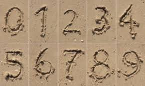 Its A Numbers Game Discover How To Crack The Code
