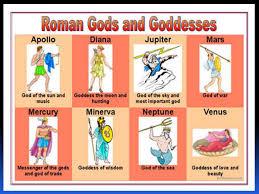 Greek Gods Mythology Mythology Family Tree For Kids Html