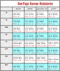 Structured Sentencing Chart Learn Korean Sentence Structure Using Our Korean Kickstarter