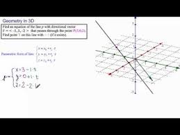 equation of line thru point parallel to