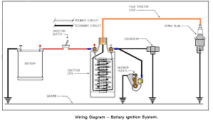 wiring diagram ignition coil the wiring diagram case colt ingersoll tractor forum wiring diagram