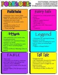Image result for myth folklore and legend