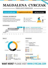 10 examples of creative resume designs that can get you hired resume of magdalena cyrczak