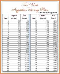 savings excel spreadsheet money saving spreadsheet rome fontanacountryinn com