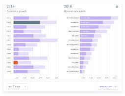 Material Design Charts And Data Visualization Encyclopedia