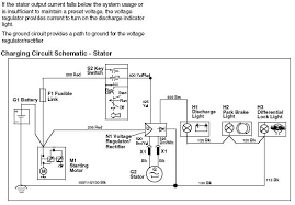 john deere gator doityourself com community forums John Deere Gator Wiring Schematic deere doesn't show a ohms test for the regulator in their manual, but kawi does and i have used it to test deere regulators in the past without issues john deere gator 4x2 wiring schematic