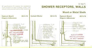 wall tile backer board install backer board in shower installing board on shower walls wall tile wall tile backer board