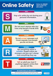 Online Safety Poster Elementary