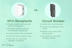 Gfci Outlet Green Light Gfci Receptacle Or A Gfci Circuit Breaker How To Choose