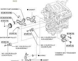 wiring diagram for a 2007 chrysler town and country wiring toyota rav4 water pump location isuzu starter relay wiring diagram likewise 6 duramax engine parts diagram as well chrysler aspen 2009