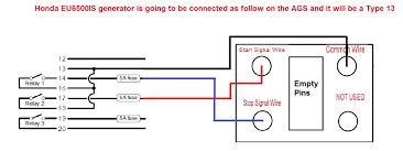 what is my generator type on my ags is my honda euis generator