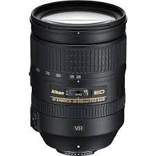 5 remended full frame dslr lenses for travel photography