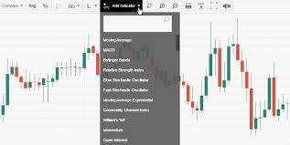 Forex Candlestick Charts Live Live Forex Charts Fxstreet
