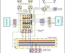 electrical wiring colors uk most kitchen electrical wiring diagram electrical wiring colors uk practical electrical wiring circuit diagram residential diagrams electrician wire lights to