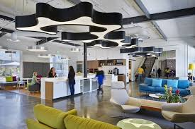 Google office environment Creativity The Impact Of Workplace Environment On Employee Productivity Npn The Impact Of Workplace Environment On Employee Productivity Npn Web