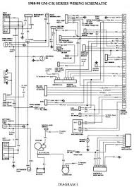 wiring diagram 1992 chevy truck the wiring diagram 1988 gmc 1500 series wiper motor pu the color code for · 1992 chevy s10 wiring diagram
