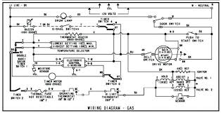 wiring diagram for kenmore gas dryer data wiring diagram blog 110 dryer wiring diagram wiring diagram library wiring diagram for kenmore washer kenmore electric dryer wiring