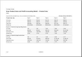 forecast model in excel new product sales and profit forecasting model template excel