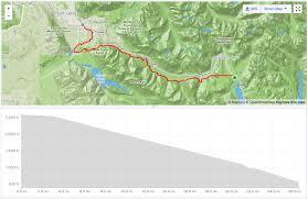 Baltimore 10 Miler Elevation Chart Tunnel Vision Marathon 2018 Downhill Joy In The Cascade