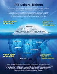 iceberg theory hemingway expo cuidado on emaze glaciar sv iacute  expo cuidado on emaze