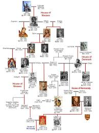 best uk genealogy images family history the royal line house of wessex and normandy