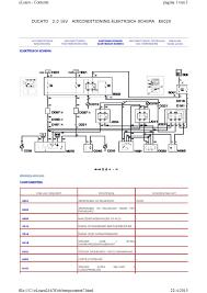 fiat ducato 2 8jtd wiring diagram fiat image camperforum nl u2022 toon onderwerp gezocht elektrisch schema on fiat ducato 2 8jtd wiring diagram