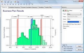 Monte Carlo Simulation Tutorial Charts And Graphs For