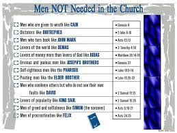 Bible Charts Men Not Needed In The Church Barnes Bible Charts A To Z