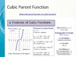 unit 5 polynomial function lesson 5 1