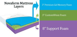 novaform 14 serafina pearl gel king memory foam mattress. novaform layers 14 serafina pearl gel king memory foam mattress s