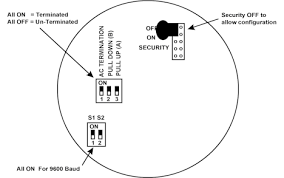 "rosemount 3095fb multivariable sensor interface using 68 6203 sv initial setup of the rosemountâ""¢ 3095fb multi variable transmitter"