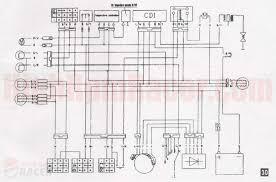 wiring diagram for baja 110cc atvs with chinese atv gooddy org taotao 125 atv wiring diagram at Buyang 110cc Atv Wiring Diagram