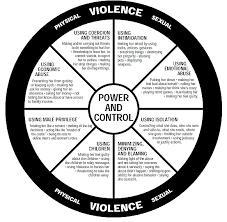 Domestic Violence Intervention Program Powerpoint Slides