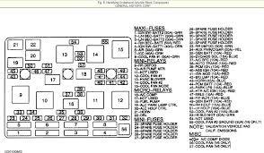 2002 chevy express radio wiring diagram 1500 3500 engine fuse box 2002 chevy express radio wiring diagram 1500 3500 engine fuse box impala smart diagrams o f van
