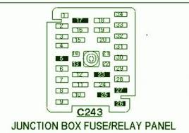 98 ford e250 fuse diagram 98 trailer wiring diagram for auto 1998 ford f 150 4x4 4 6l fuse box diagram