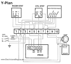 s plan heating system wiring diagram wiring library Honeywell 2 Zone System central heating s plan wiring diagram website within