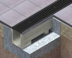 Concrete Trench Drain Design Drainage System And Trench Drains Ulma Architectural Solutions