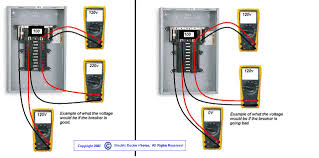 220 dryer plug wiring diagram a outlet 3 prong and electrical 15 5 220 dryer plug wiring diagram a outlet 3 prong and electrical 1