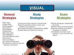 learning styles visual learner essay thesis proposal fresh  learning styles coursework from com