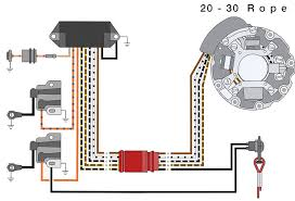 ignition wiring diagram johnson outboard on ignition images free Johnson Outboard Wiring Diagram Pdf ignition wiring diagram johnson outboard 6 evinrude wiring diagram manual johnson wiring diagram 1972 johnson 15 outboard motor wiring diagram pdf