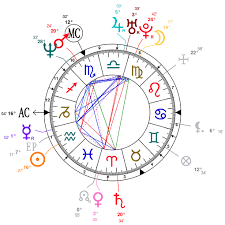 Astrology And Natal Chart Of Bobby Brown Born On 1969 02 05